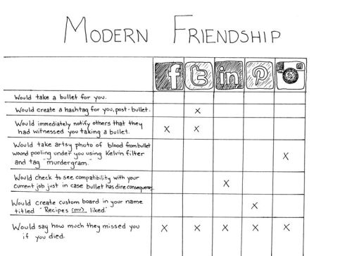 "TedMcCagg ""Modern Friendship"""